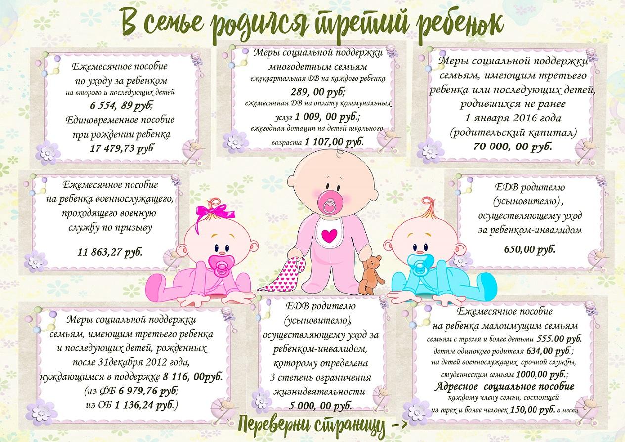 Выплаты при рождении 3го ребенка в семье